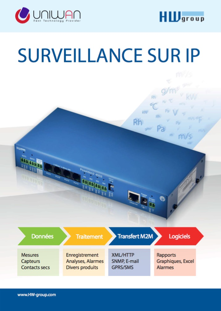 Surveillance sur IP by HWgroup & Uniwan